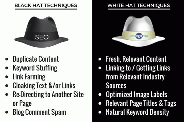 Black hat tegen white hat